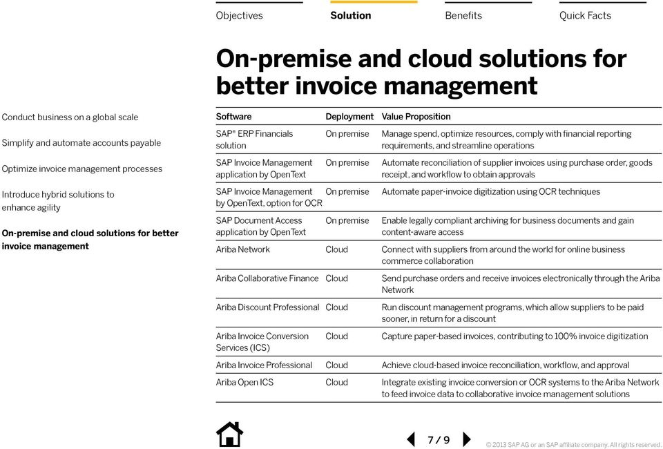 reconciliation of supplier invoices using purchase order, goods receipt, and workflow to obtain approvals On-premise and cloud solutions for better invoice management SAP Invoice Management On