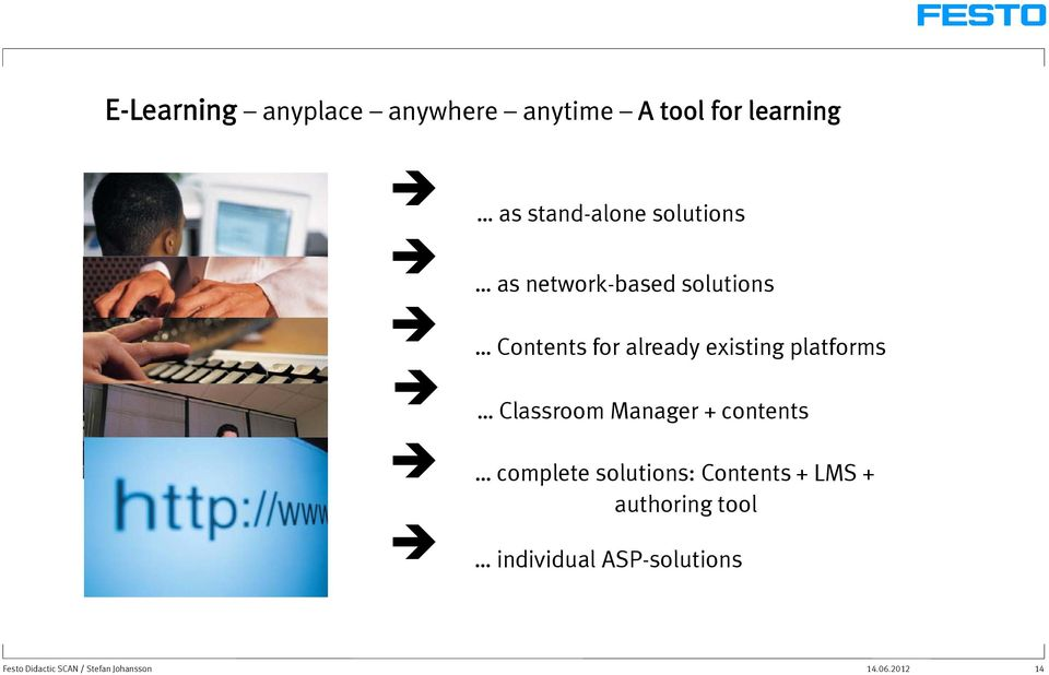Classroom Manager + contents complete solutions: Contents + LMS + authoring