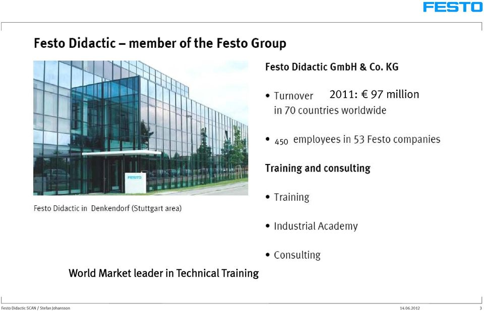 Training Festo Didactic SCAN