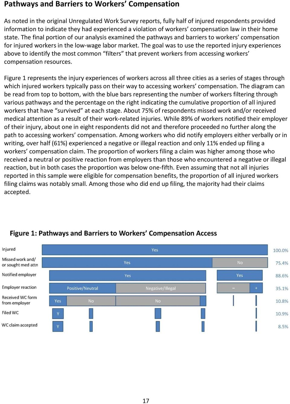 The final portion of our analysis examined the pathways and barriers to workers compensation for injured workers in the low-wage labor market.