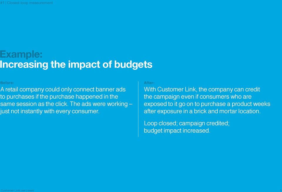 After: With Customer Link, the company can credit the campaign even if consumers who are exposed to it go on to purchase a product