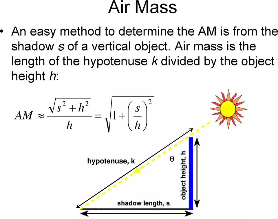 Air mass is the length of the hypotenuse k divided