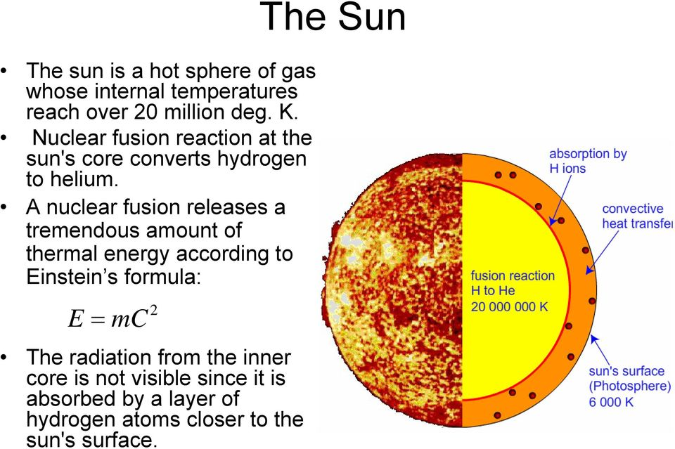 A nuclear fusion releases a tremendous amount of thermal energy according to Einstein s formula: E =