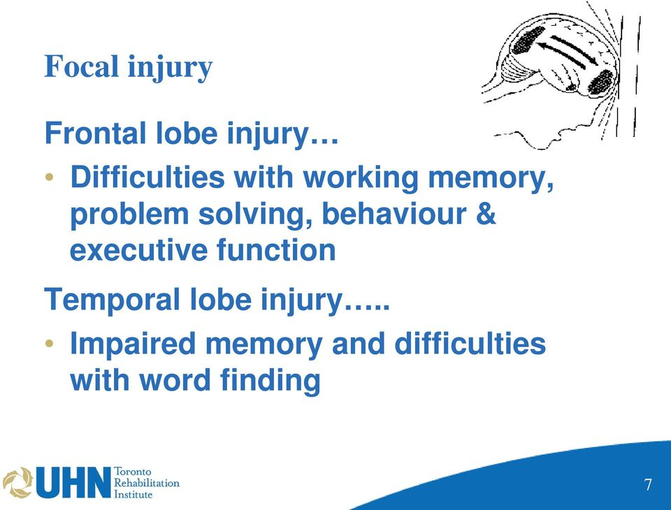 & executive function Temporal lobe injury.