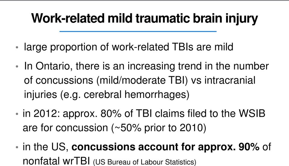 80% of TBI claims filed to the WSIB are for concussion (~50% prior to 2010) in the US, concussions