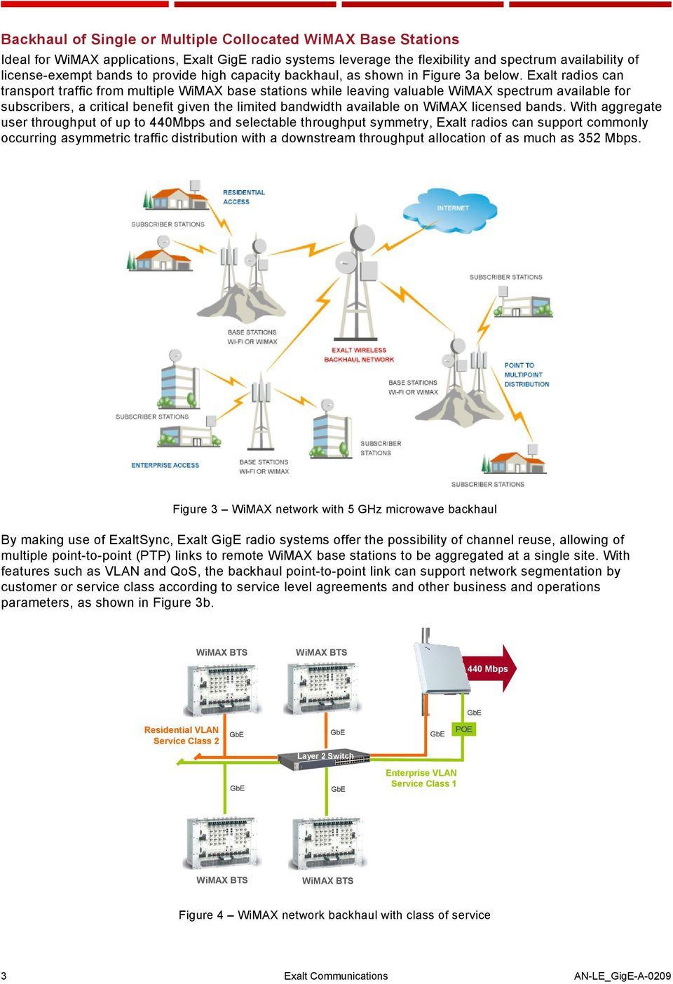 Exalt radios can transport traffic from multiple WiMAX base stations while leaving valuable WiMAX spectrum available for subscribers, a critical benefit given the limited bandwidth available on WiMAX