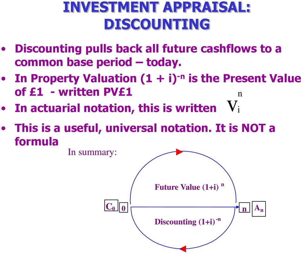 In Property Valuation ( + i) -n is the Present Value of - written PV In actuarial