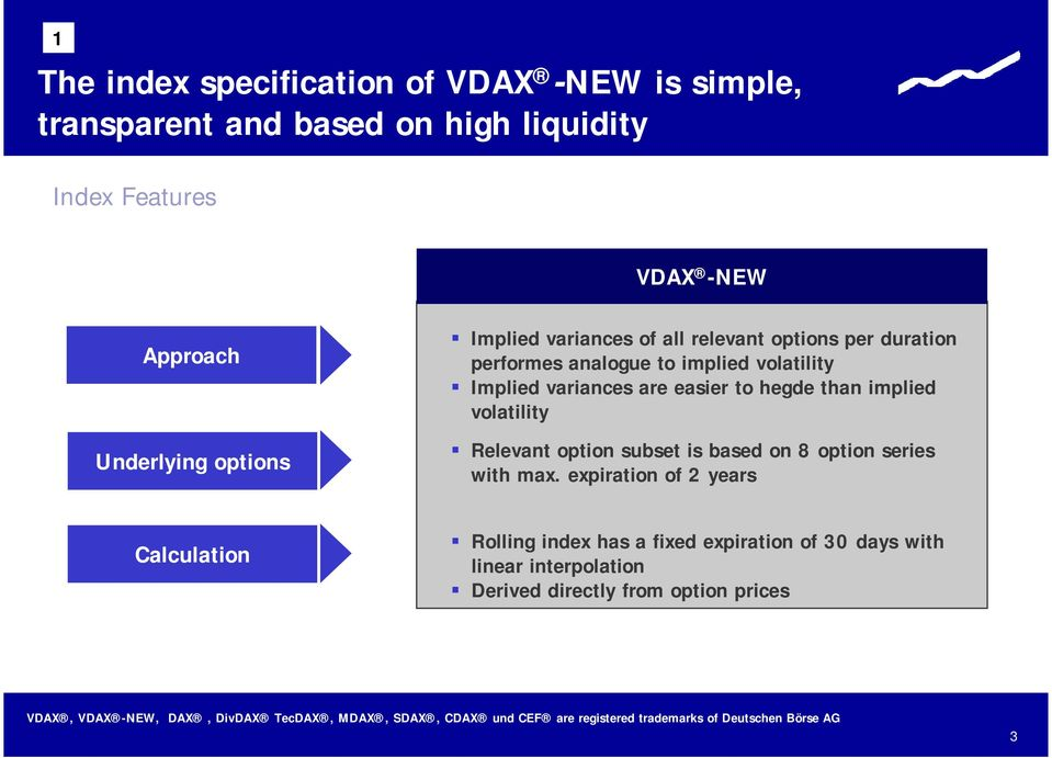 variances are easier to hegde than implied volatility Relevant option subset is based on 8 option series with max.