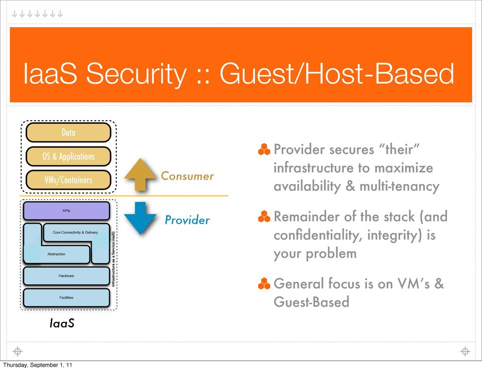 Delivery Abstraction Hardware Facilities Infrastructure as a Service (IaaS) Provider Remainder
