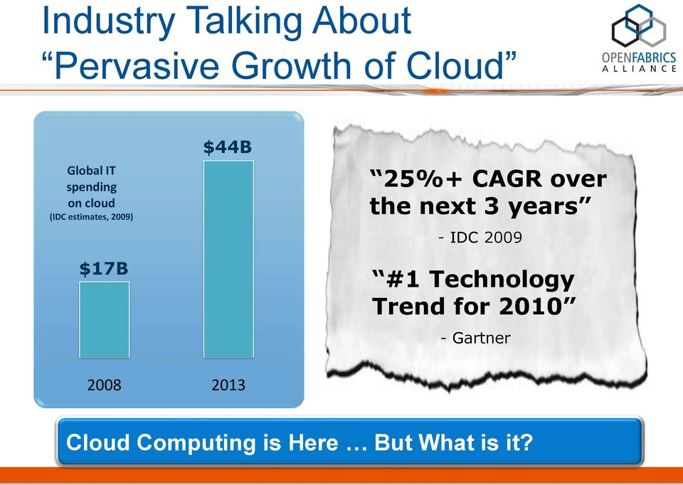 over the next 3 years - IDC 2009 #1 Technology Trend for