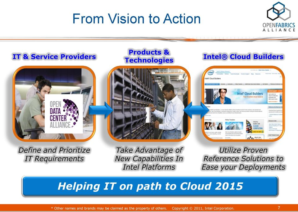 Utilize Proven Reference Solutions to Ease your Deployments Helping IT on path to Cloud 2015 *