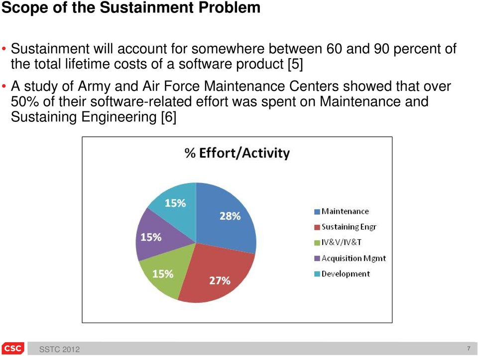 showed that over 50% of their software-related effort was spent on Maintenance and Sustaining