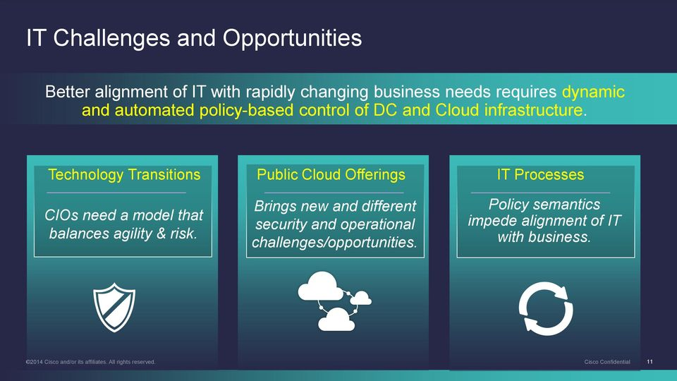 Public Cloud Offerings Brings new and different security and operational challenges/opportunities.