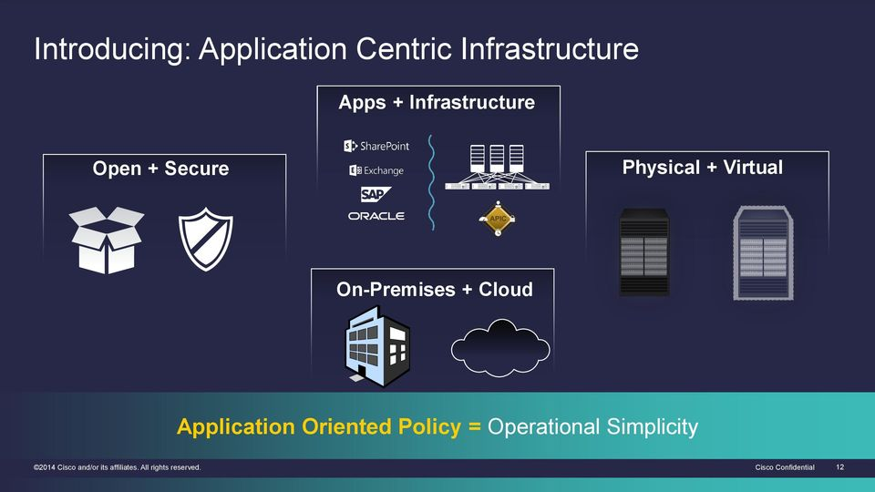 Cloud Application Oriented Policy = Operational Simplicity