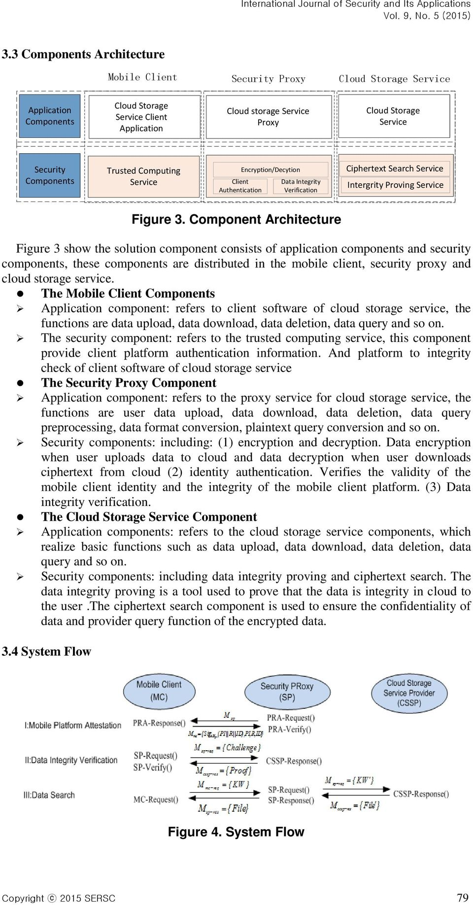 Component Architecture Figure 3 show the solution component consists of application components and security components, these components are distributed in the mobile client, security proxy and cloud