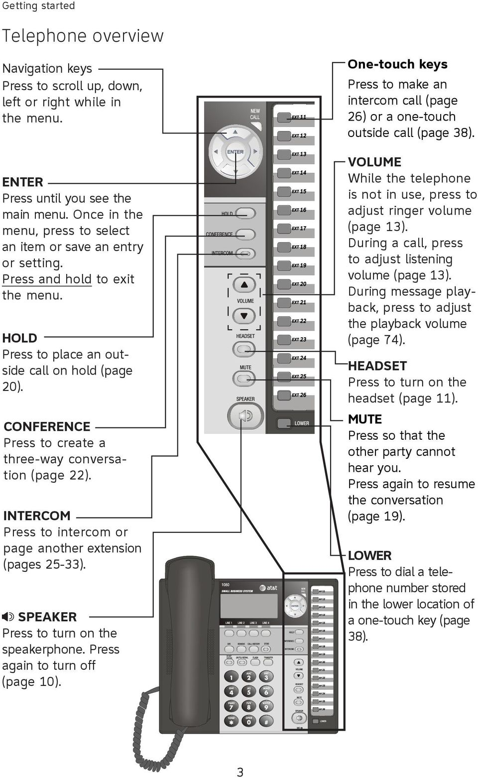 CONFERENCE Press to create a three-way conversation (page 22). INTERCOM Press to intercom or page another extension (pages 25-33). SPEAKER Press to turn on the speakerphone.