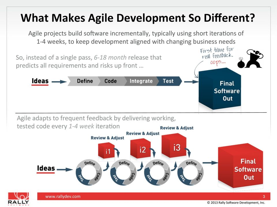 keep development aligned with changing business needs So, instead of a single pass, 6-18 month
