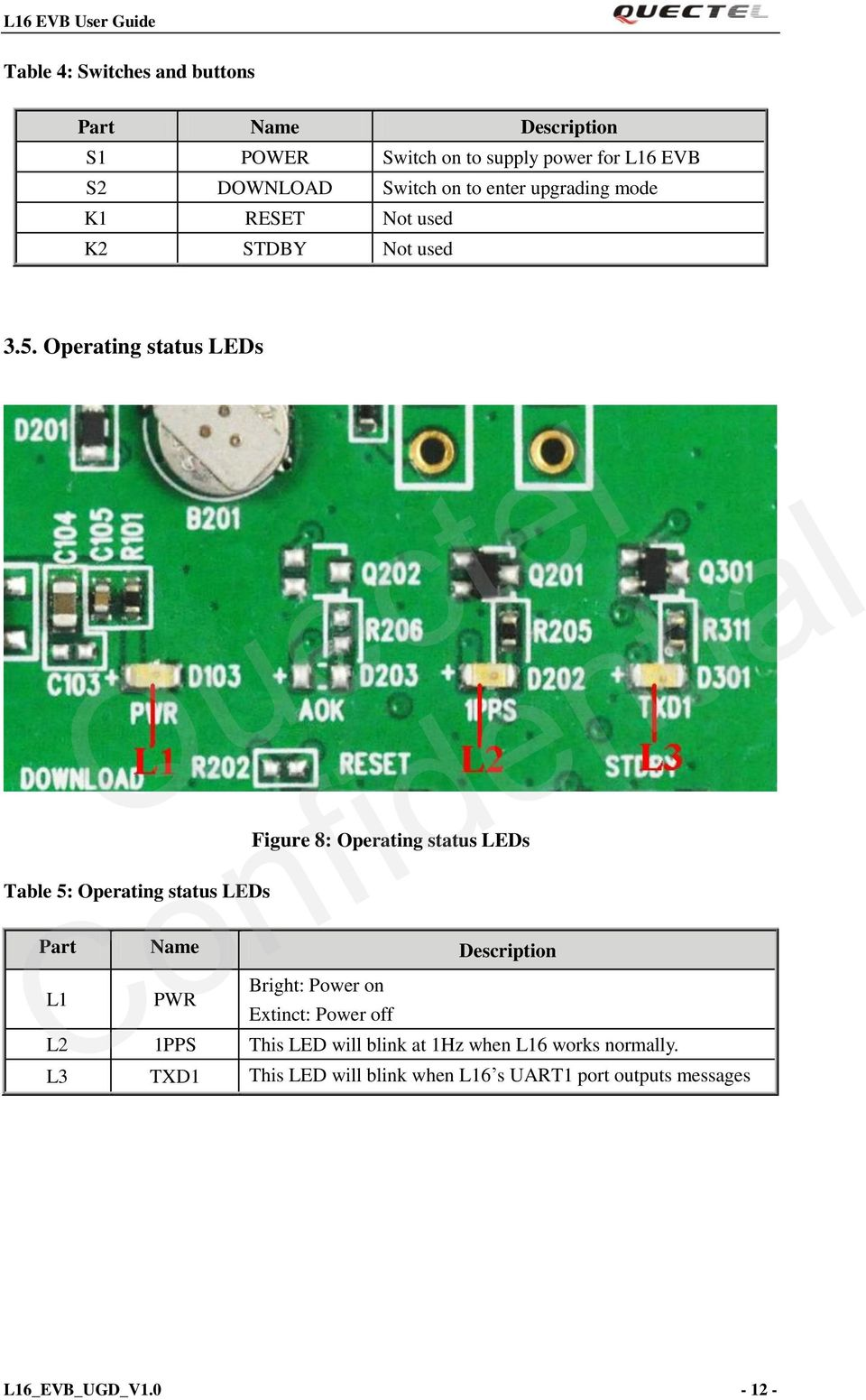 Operating status LEDs Table 5: Operating status LEDs Figure 8: Operating status LEDs Part Name Description L1 PWR