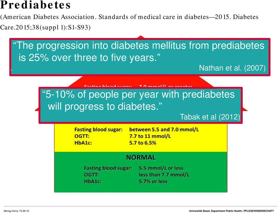 2015;38(suppl 1):S1-S93) The progression into diabetes mellitus from prediabetes