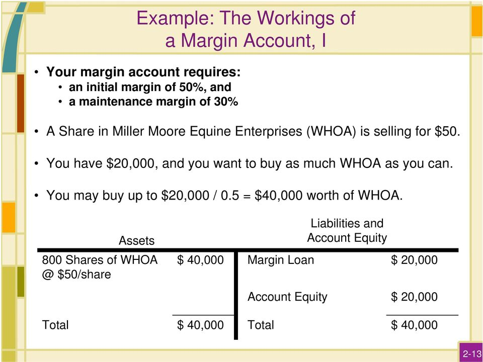 You have $20,000, and you want to buy as much WHOA as you can. You may buy up to $20,000 / 0.5 = $40,000 worth of WHOA.