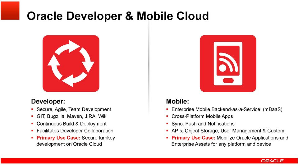 Mobile: Enterprise Mobile Backend-as-a-Service (mbaas) Cross-Platform Mobile Apps Sync, Push and Notifications APIs: