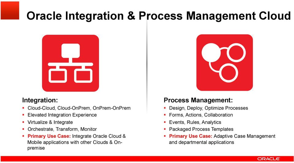 applications with other Clouds & Onpremise Process Management: Design, Deploy, Optimize Processes Forms, Actions,