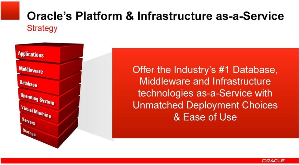 Middleware and Infrastructure technologies