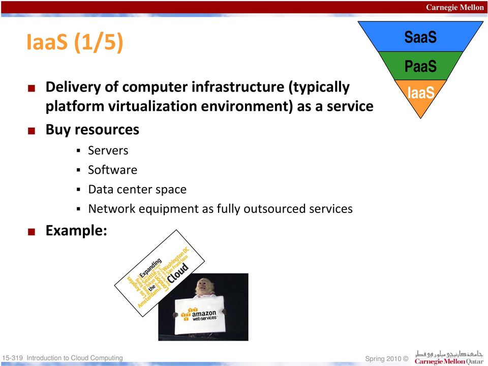 service Buy resources Servers Software Example: Data