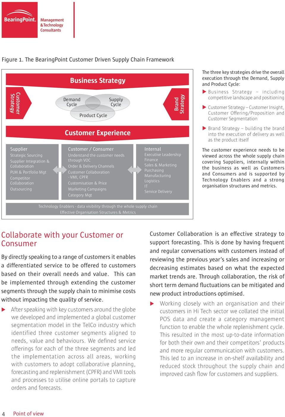 XXBusiness Strategy including competitive landscape and positioning XXCustomer Strategy Customer Insight, Customer Offering/Proposition and Customer Segmentation XXBrand Strategy building the brand