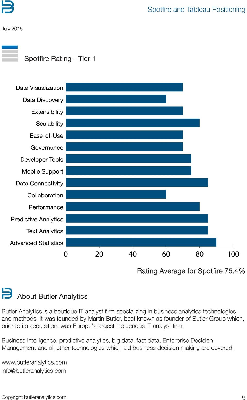 4% About Butler Analytics Butler Analytics is a boutique IT analyst firm specializing in business analytics technologies and methods.