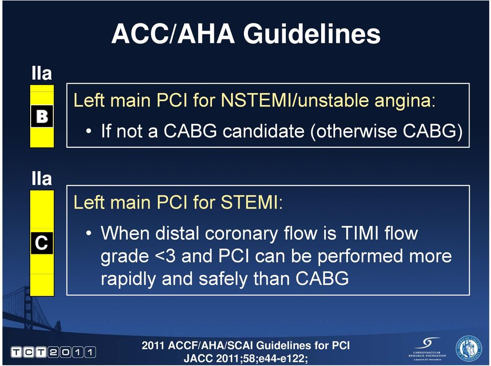 coronary flow is TIMI flow grade <3 and PCI can be performed more rapidly