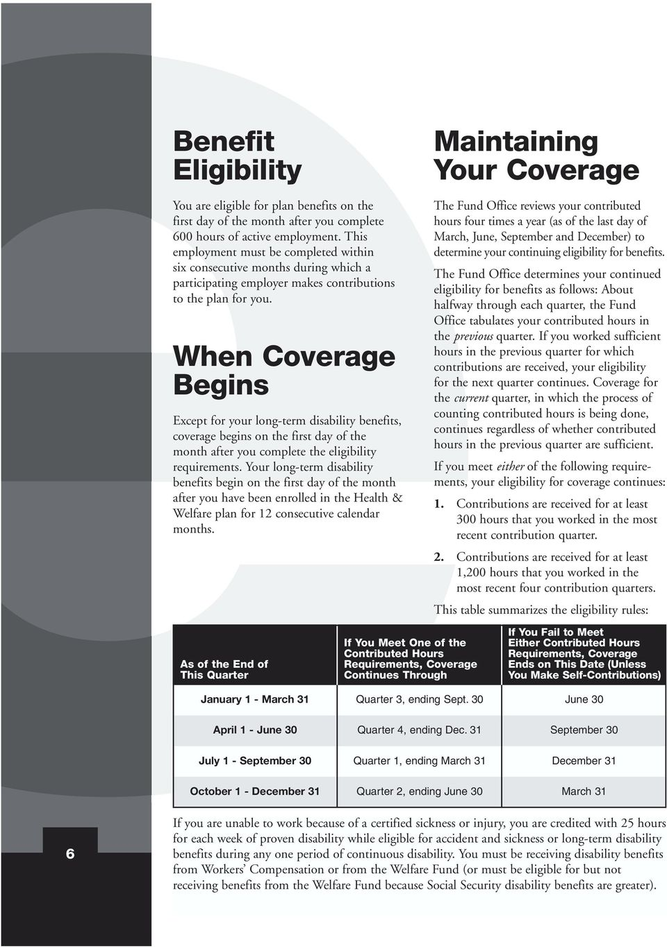 When Coverage Begins Except for your long-term disability benefits, coverage begins on the first day of the month after you complete the eligibility requirements.