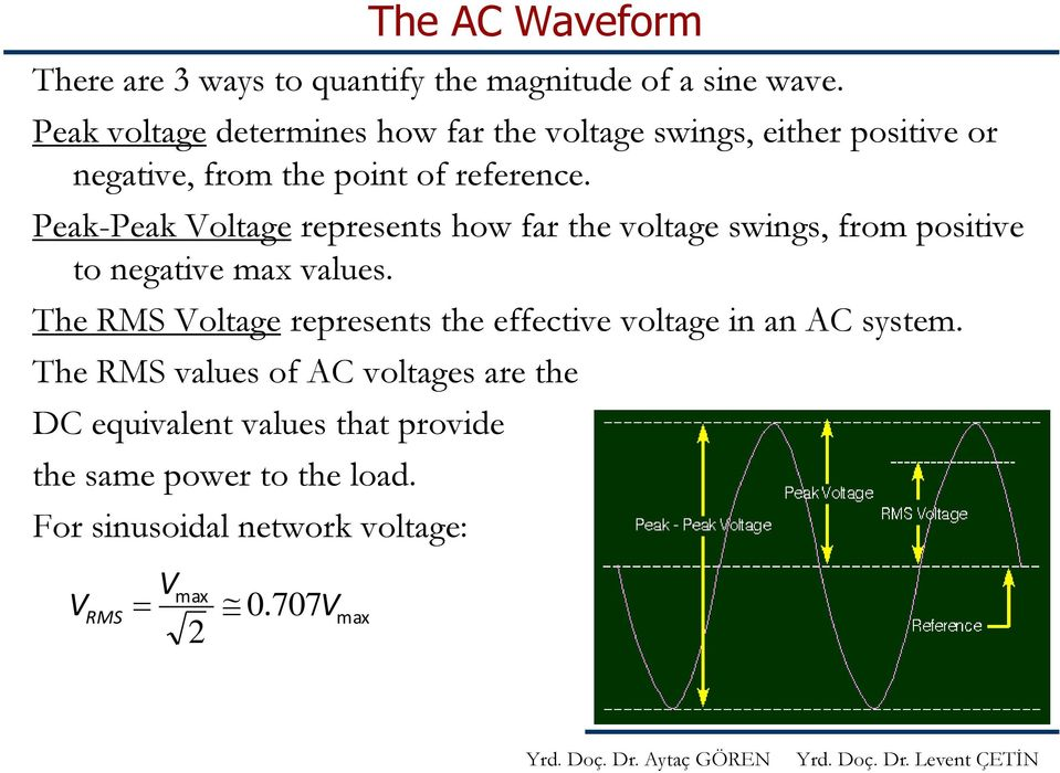 Peak-Peak Voltage represents how far the voltage swings, from positive to negative max values.