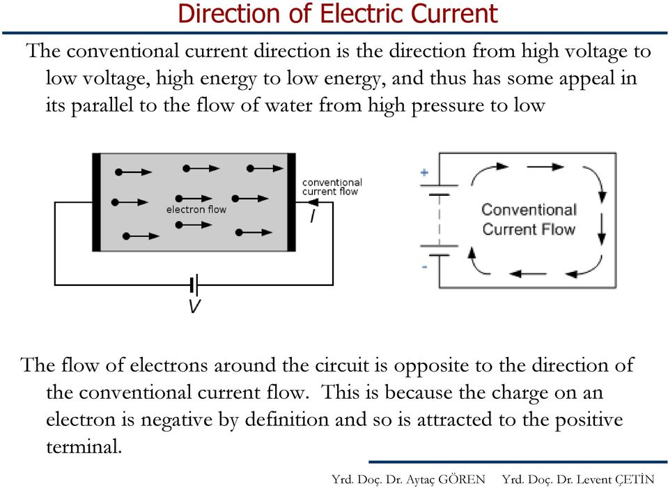 pressure to low The flow of electrons around the circuit is opposite to the direction of the conventional