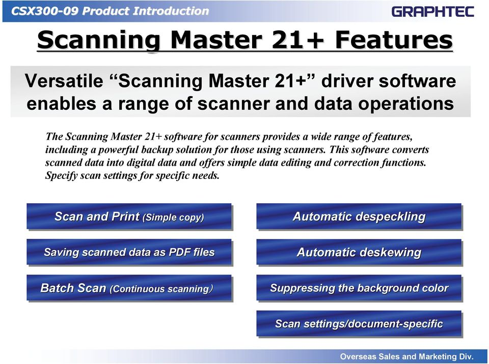 This software converts scanned data into digital data and offers simple data editing and correction functions. Specify scan settings for specific needs.