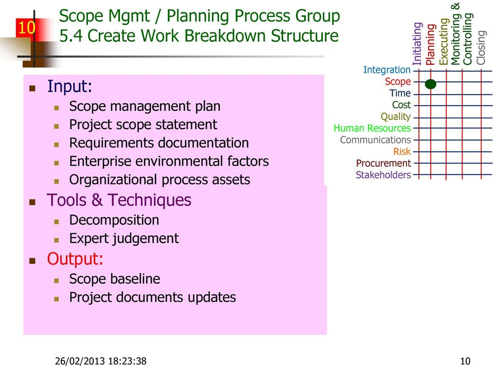 plan Project scope statement Requirements