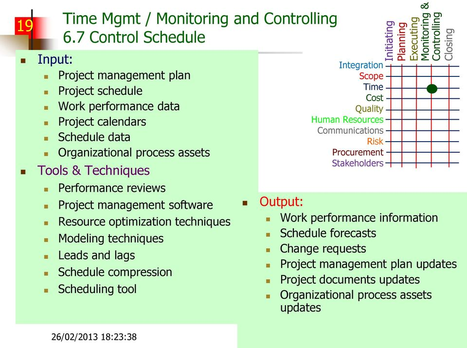 Performance reviews Project management software Resource optimization techniques Modeling