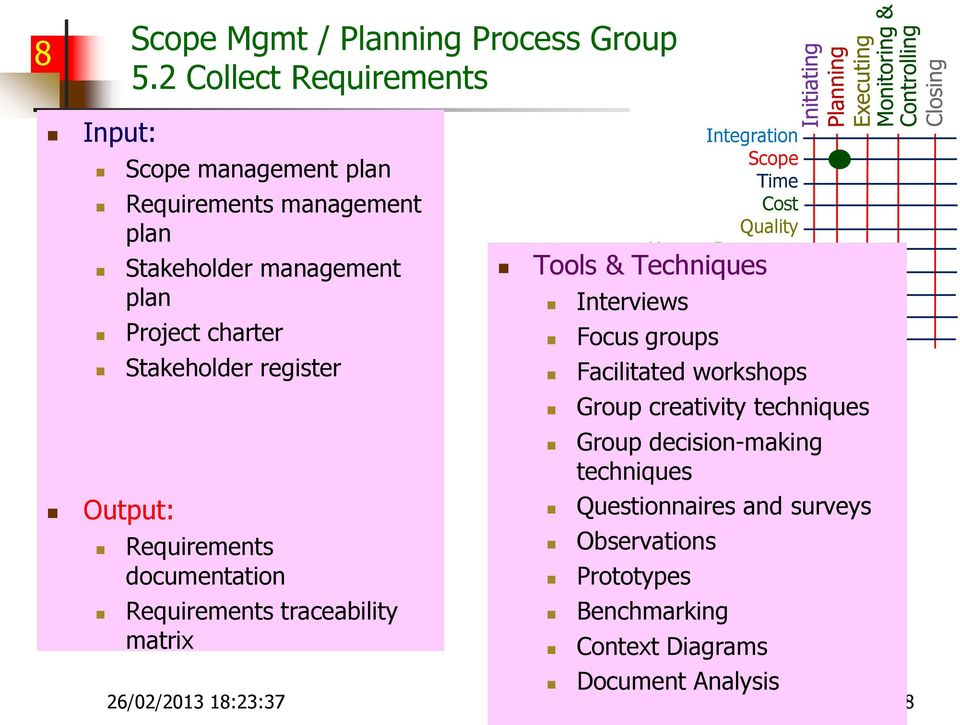 Stakeholder register Requirements documentation Requirements traceability matrix Interviews Focus groups