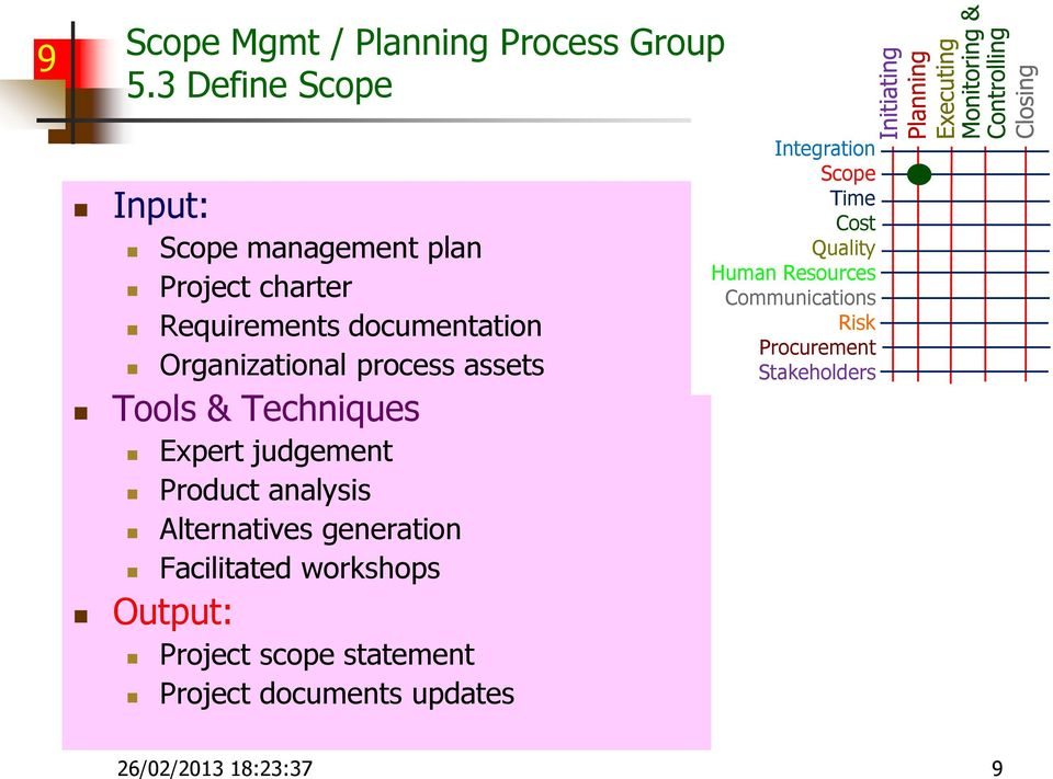 Requirements documentation Product analysis