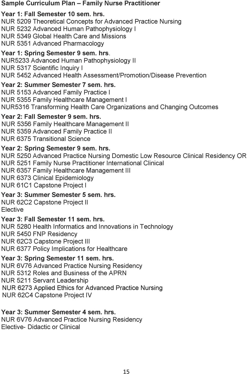 sem. hrs. NUR5233 Advanced Human Pathophysiology II NUR 5317 Scientific Inquiry I NUR 5452 Advanced Health Assessment/Promotion/Disease Prevention Year 2: Summer Semester 7 sem. hrs. NUR 5153 Advanced Family Practice I NUR 5355 Family Healthcare Management I NUR5316 Transforming Health Care Organizations and Changing Outcomes Year 2: Fall Semester 9 sem.