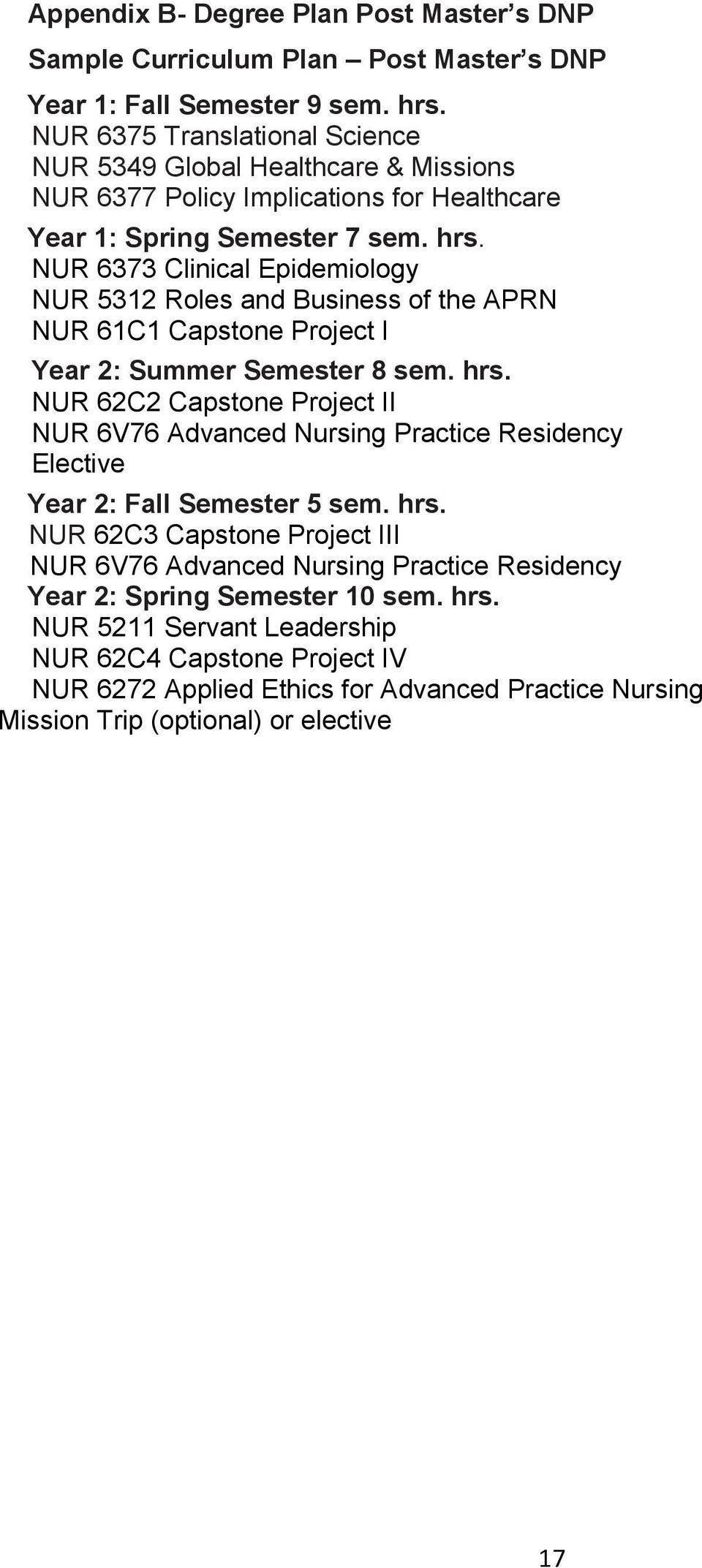 NUR 6373 Clinical Epidemiology NUR 5312 Roles and Business of the APRN NUR 61C1 Capstone Project I Year 2: Summer Semester 8 sem. hrs.