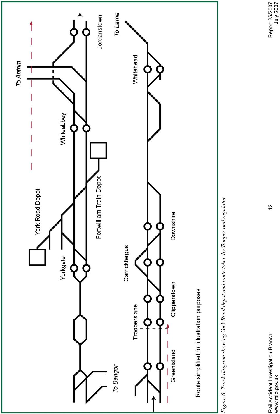 Clipperstown Downshire Route simplified for illustration purposes Figure 6: