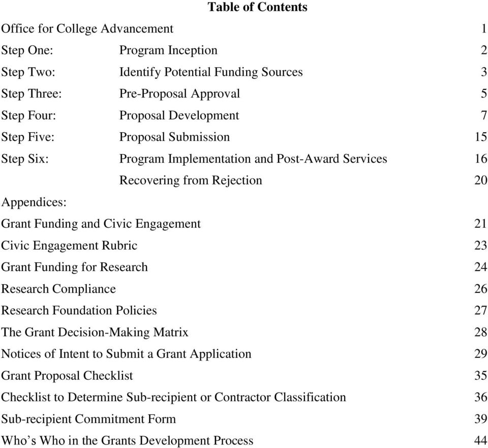 Civic Engagement Rubric 23 Grant Funding for Research 24 Research Compliance 26 Research Foundation Policies 27 The Grant Decision-Making Matrix 28 Notices of Intent to Submit a Grant