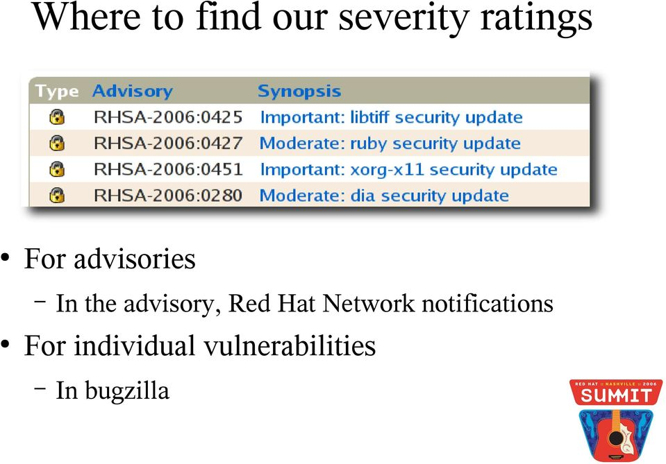 Red Hat Network notifications For