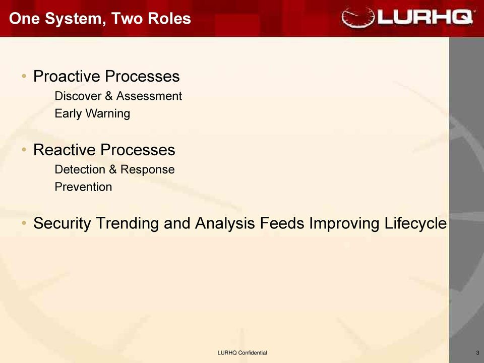 Detection & Response Prevention Security Trending