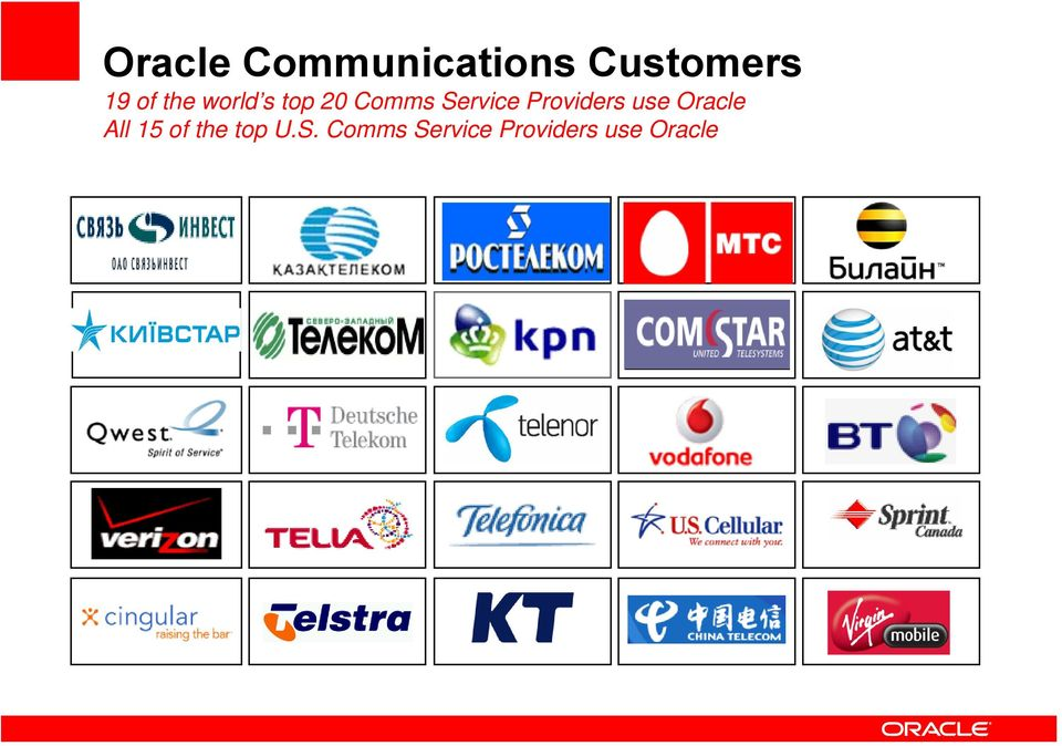 Providers use Oracle All 15 of the