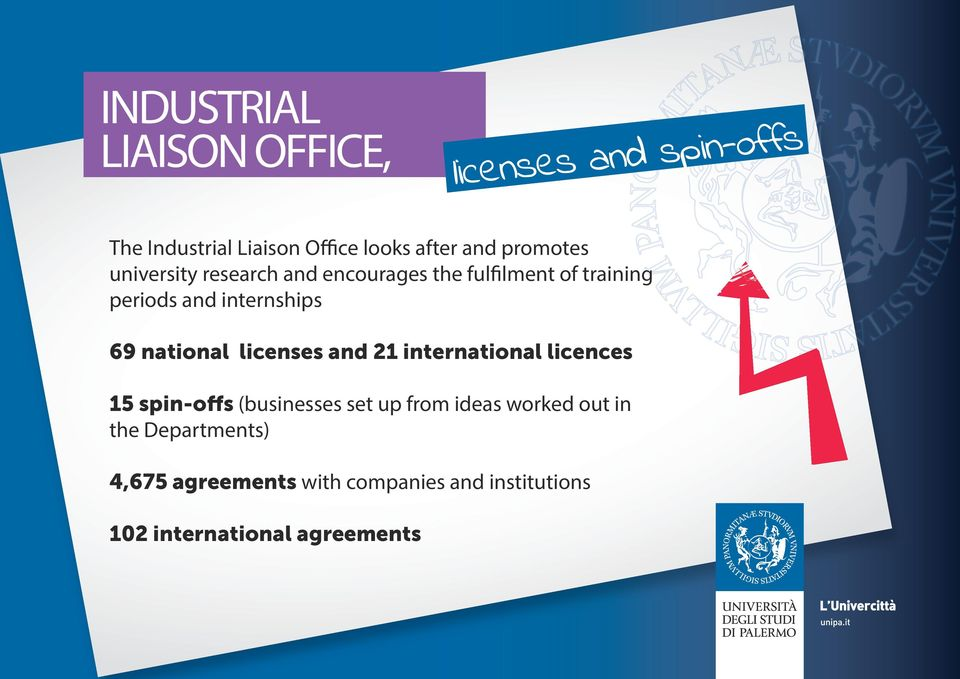 national licenses and 21 international licences 15 spin-offs (businesses set up from ideas worked