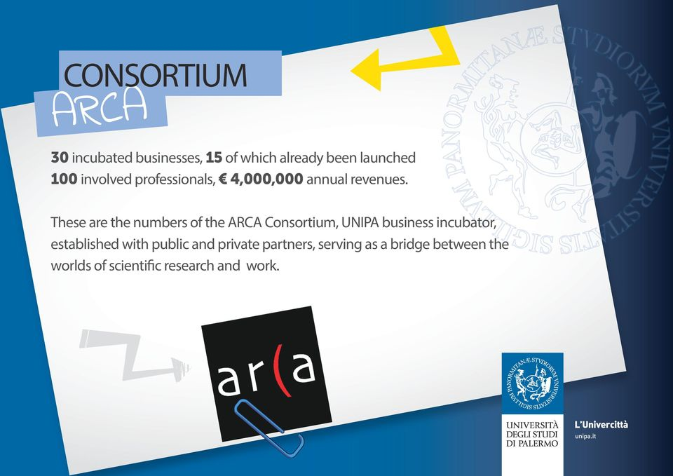These are the numbers of the ARCA Consortium, UNIPA business incubator,