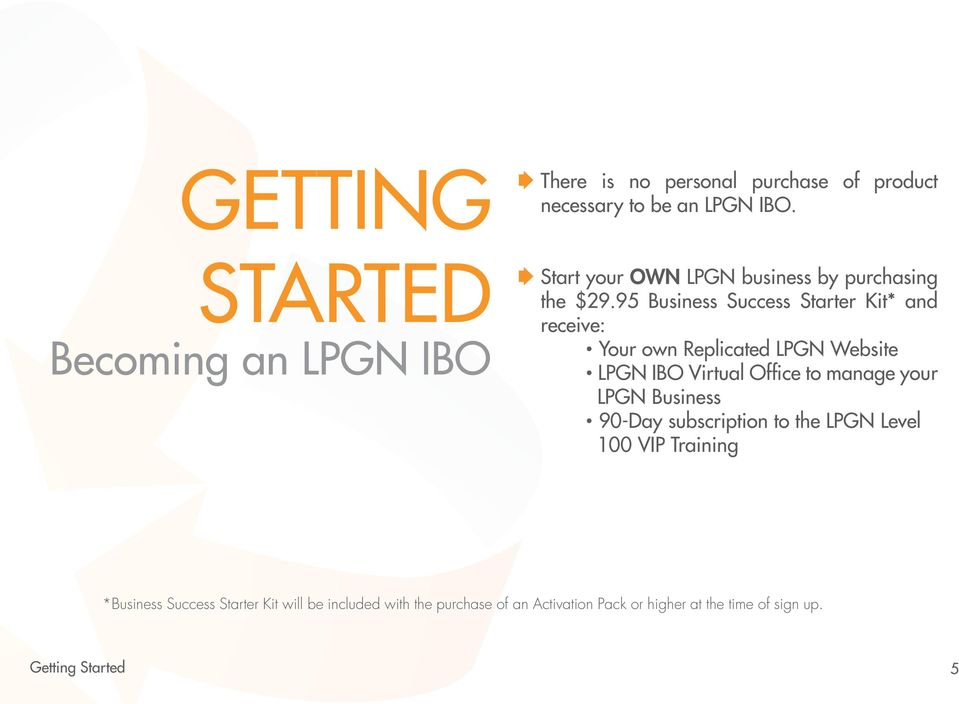 95 Business Success Starter Kit* and receive: Your own Replicated LPGN Website LPGN IBO Virtual Office to manage your