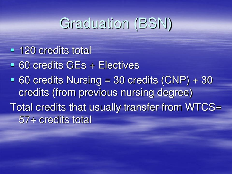 30 credits (from previous nursing degree) Total